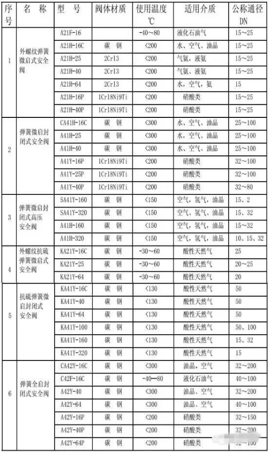 龙8国际娱乐手机登录各种参数的确定