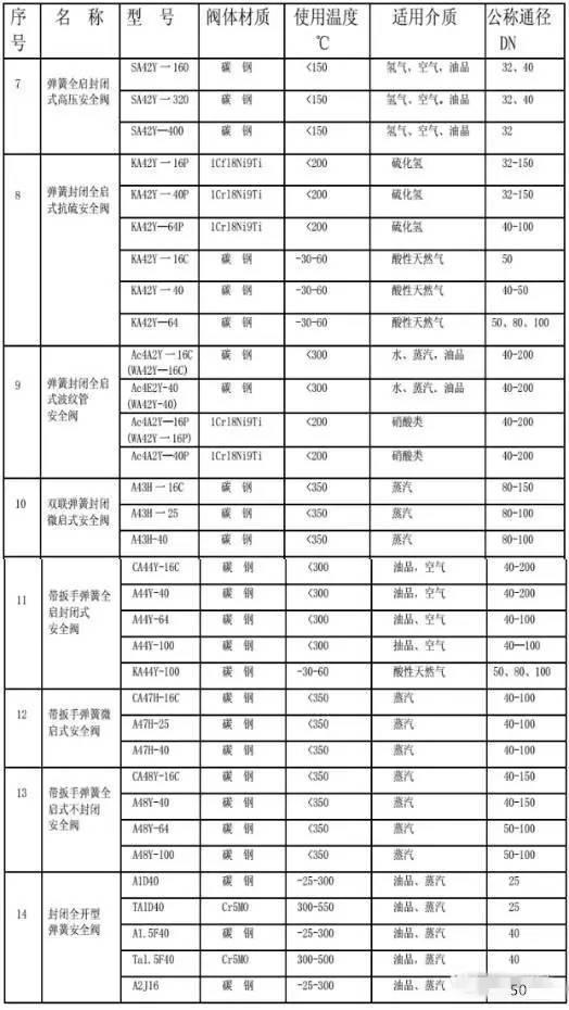 龙8国际娱乐手机登录各种参数的确定2